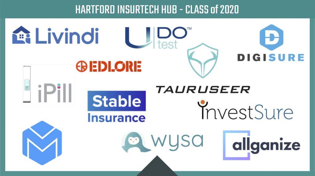 HIH Cohort 2020 Logos